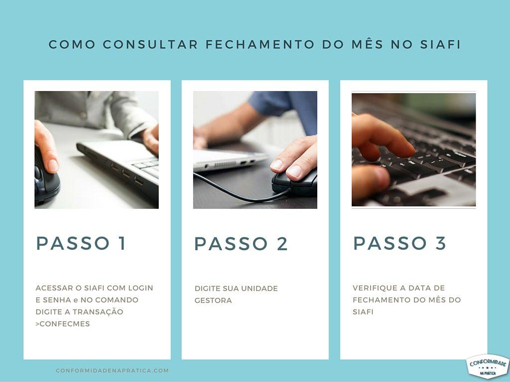 3 - 3 passos na conformidade de registro de gestão