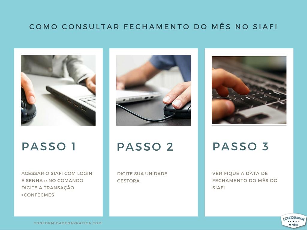 3 passos na conformidade de registro de gestão